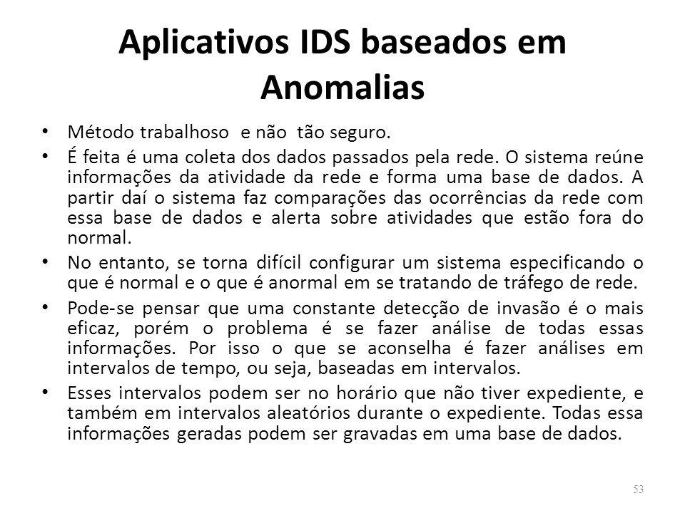 Aplicativos IDS baseados em Anomalias Método trabalhoso e não tão seguro.