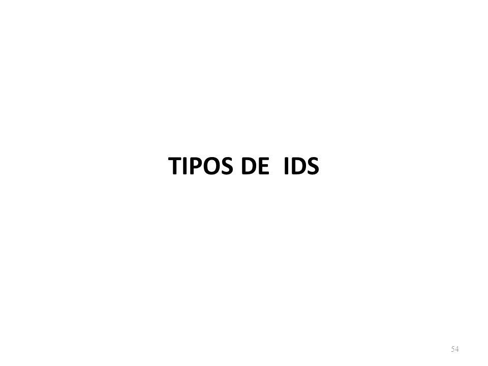 TIPOS DE IDS 54