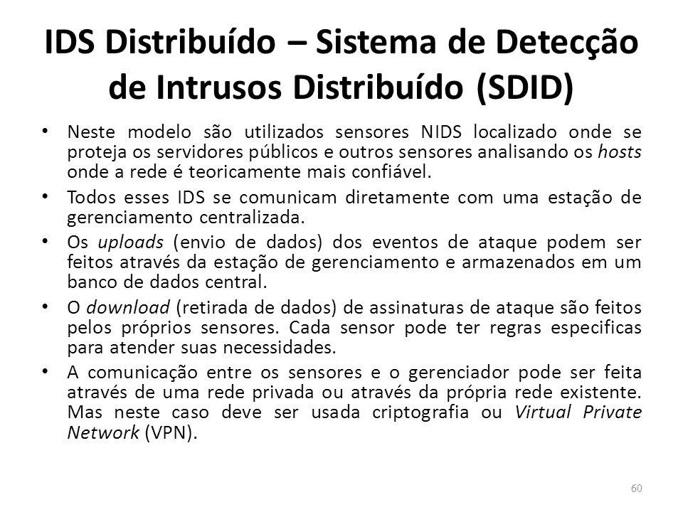 IDS Distribuído – Sistema de Detecção de Intrusos Distribuído (SDID) Neste modelo são utilizados sensores NIDS localizado onde se proteja os servidores públicos e outros sensores analisando os hosts onde a rede é teoricamente mais confiável.