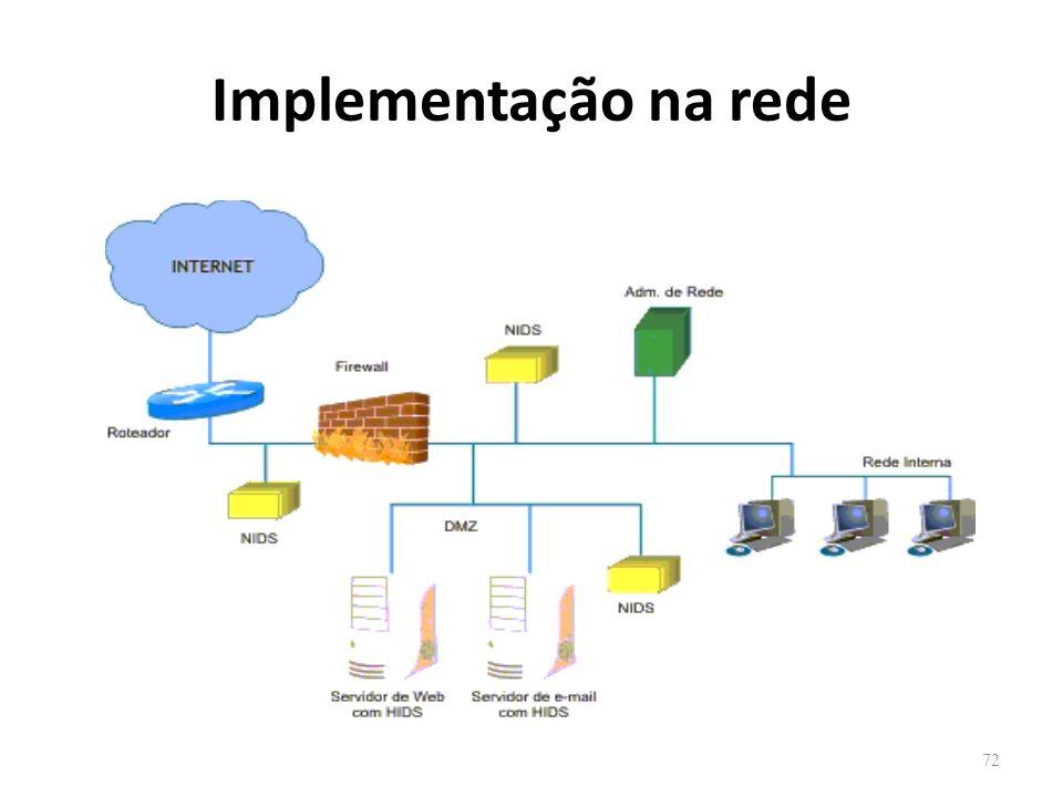 Implementação na rede 72