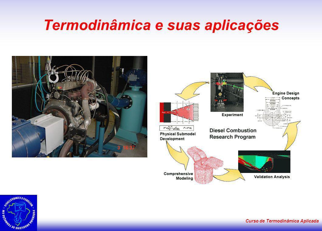 Curso de Termodinâmica Aplicada Termodinâmica e suas aplicações