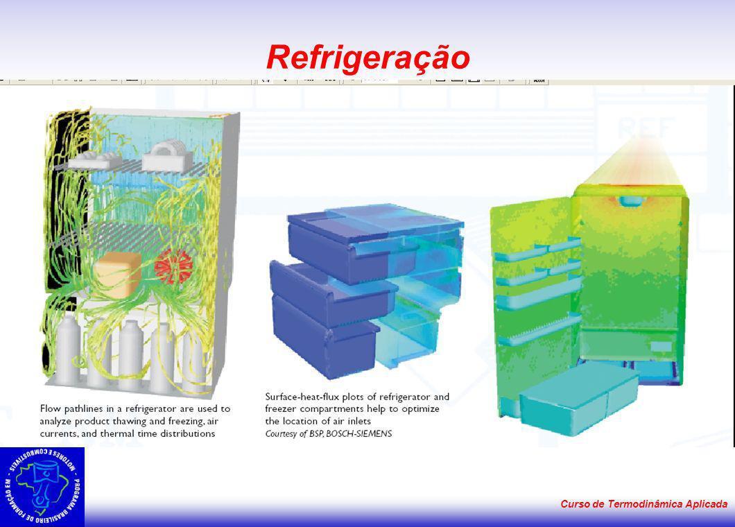 Curso de Termodinâmica Aplicada Refrigeração