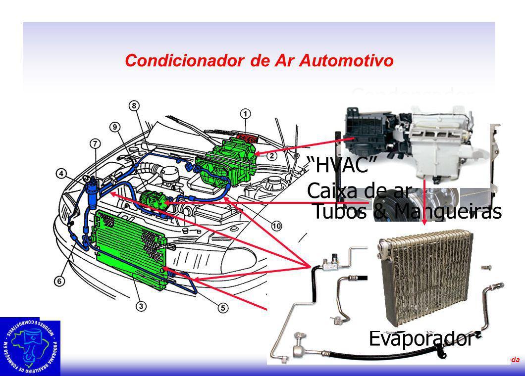 Curso de Termodinâmica Aplicada Condensador Compressor Tubos & Mangueiras Condicionador de Ar Automotivo Evaporador HVAC Caixa de ar