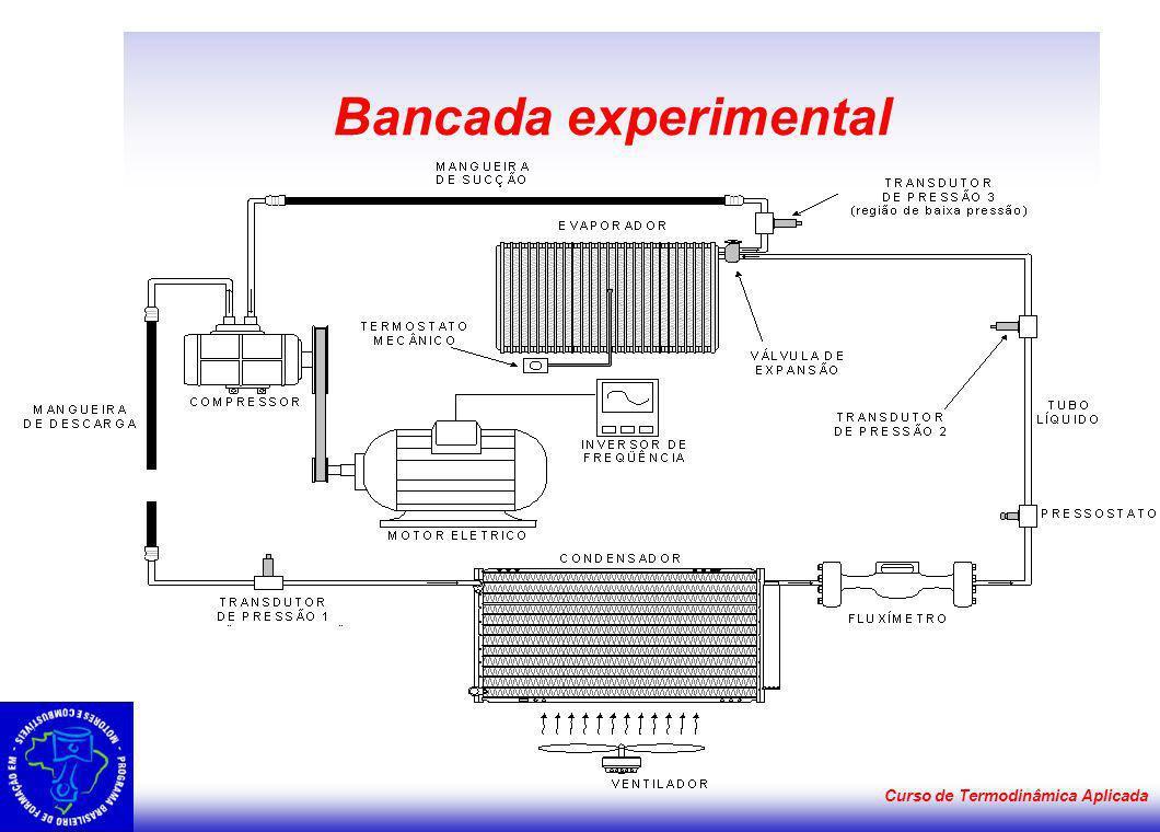 Curso de Termodinâmica Aplicada Bancada experimental