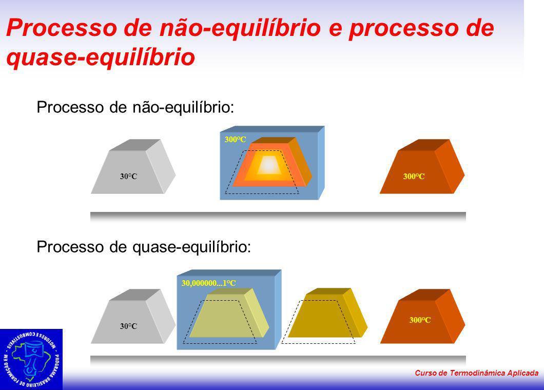 Curso de Termodinâmica Aplicada Processo de não-equilíbrio e processo de quase-equilíbrio Processo de não-equilíbrio: Processo de quase-equilíbrio: 30
