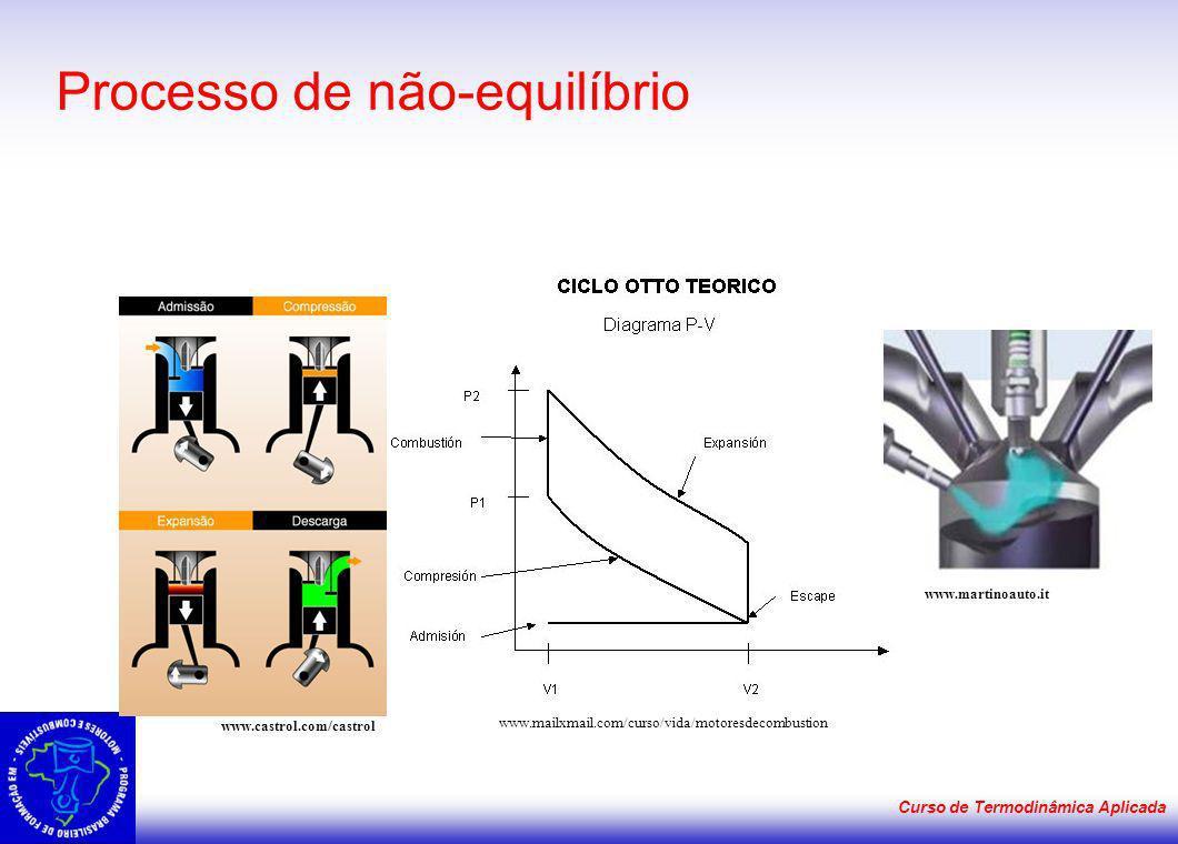 Curso de Termodinâmica Aplicada Processo de não-equilíbrio www.castrol.com/castrol www.mailxmail.com/curso/vida/motoresdecombustion www.martinoauto.it