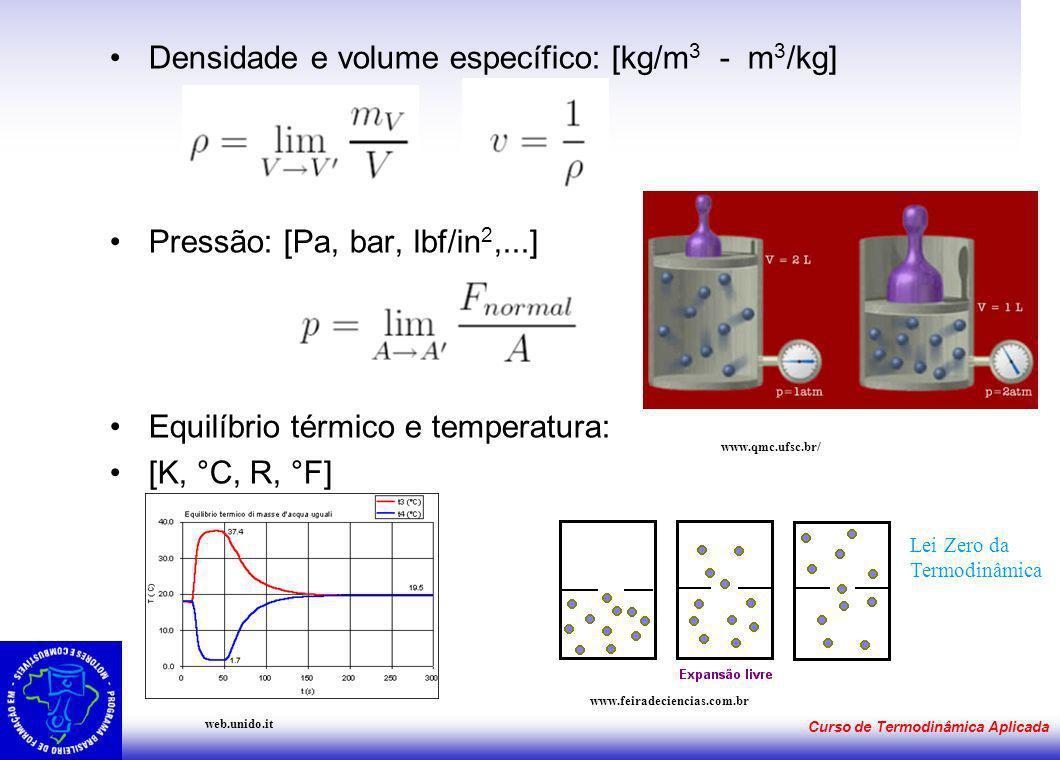 Curso de Termodinâmica Aplicada Densidade e volume específico: [kg/m 3 - m 3 /kg] Pressão: [Pa, bar, lbf/in 2,...] Equilíbrio térmico e temperatura: [