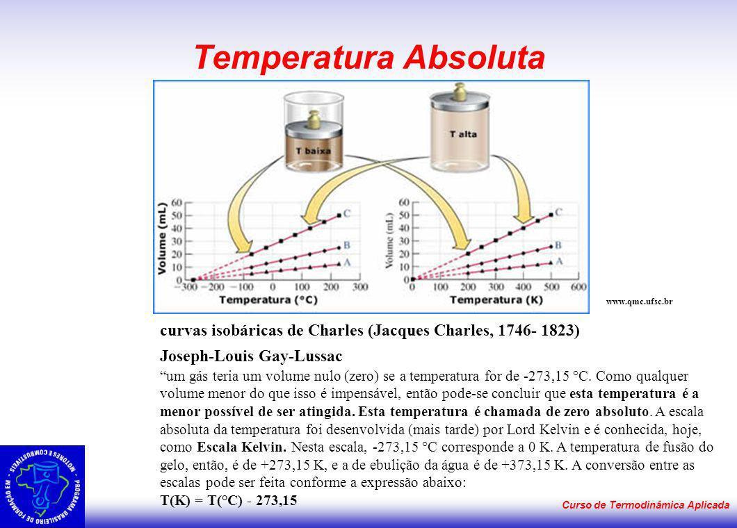 Curso de Termodinâmica Aplicada Temperatura Absoluta curvas isobáricas de Charles (Jacques Charles, 1746- 1823) Joseph-Louis Gay-Lussac um gás teria u