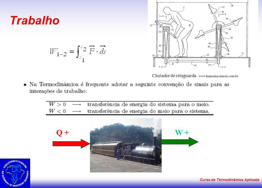 Curso de Termodinâmica Aplicada Trabalho Chutador de retaguarda www.humornaciencia.com.br Q +W +