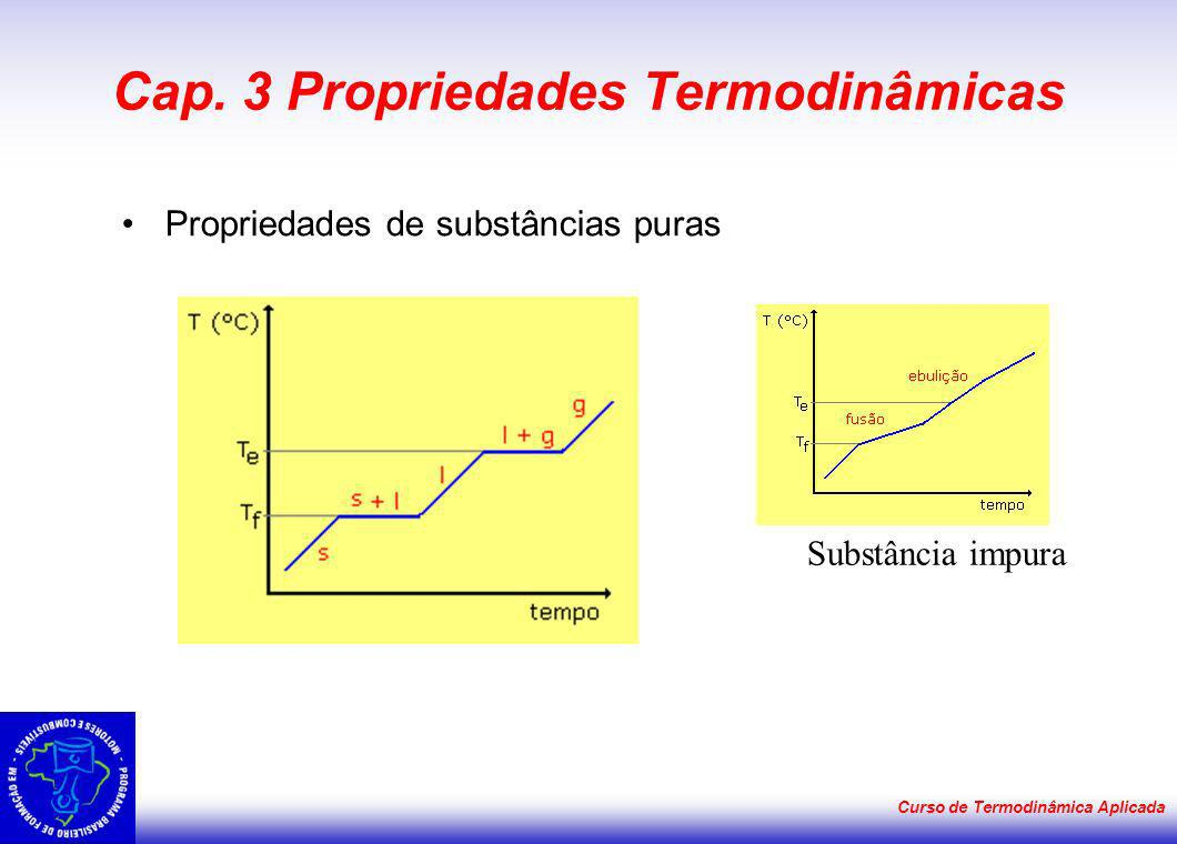 Curso de Termodinâmica Aplicada Cap. 3 Propriedades Termodinâmicas Propriedades de substâncias puras Substância impura