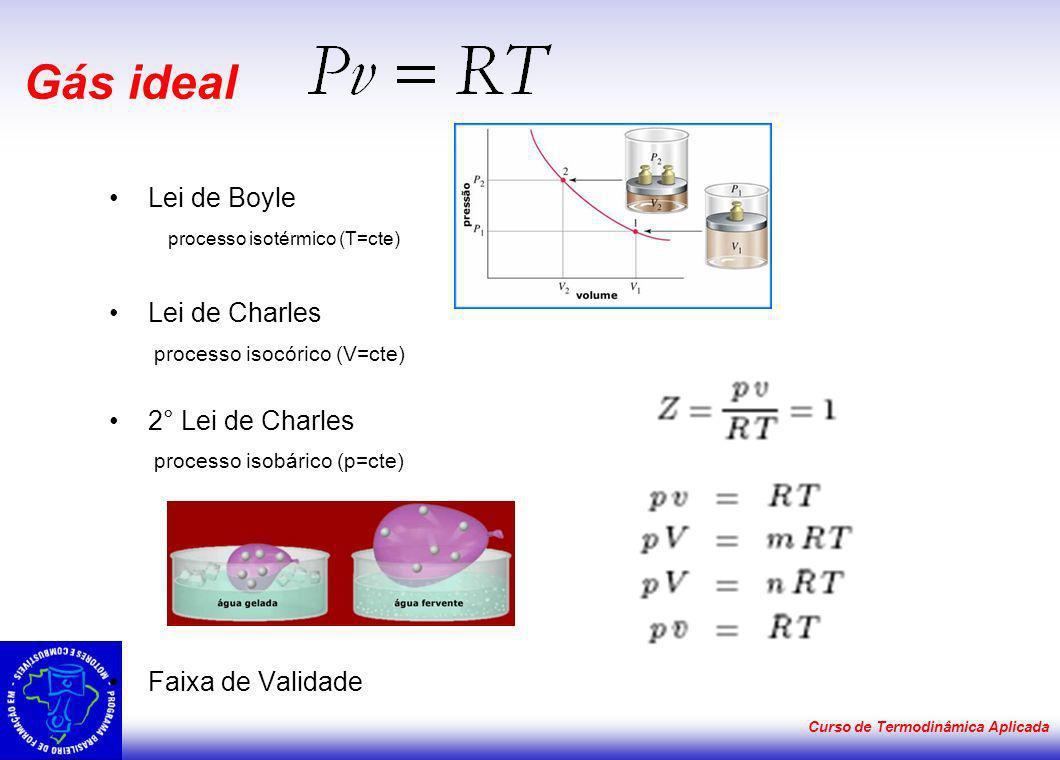 Curso de Termodinâmica Aplicada Gás ideal Lei de Boyle processo isotérmico (T=cte) Lei de Charles processo isocórico (V=cte) 2° Lei de Charles process
