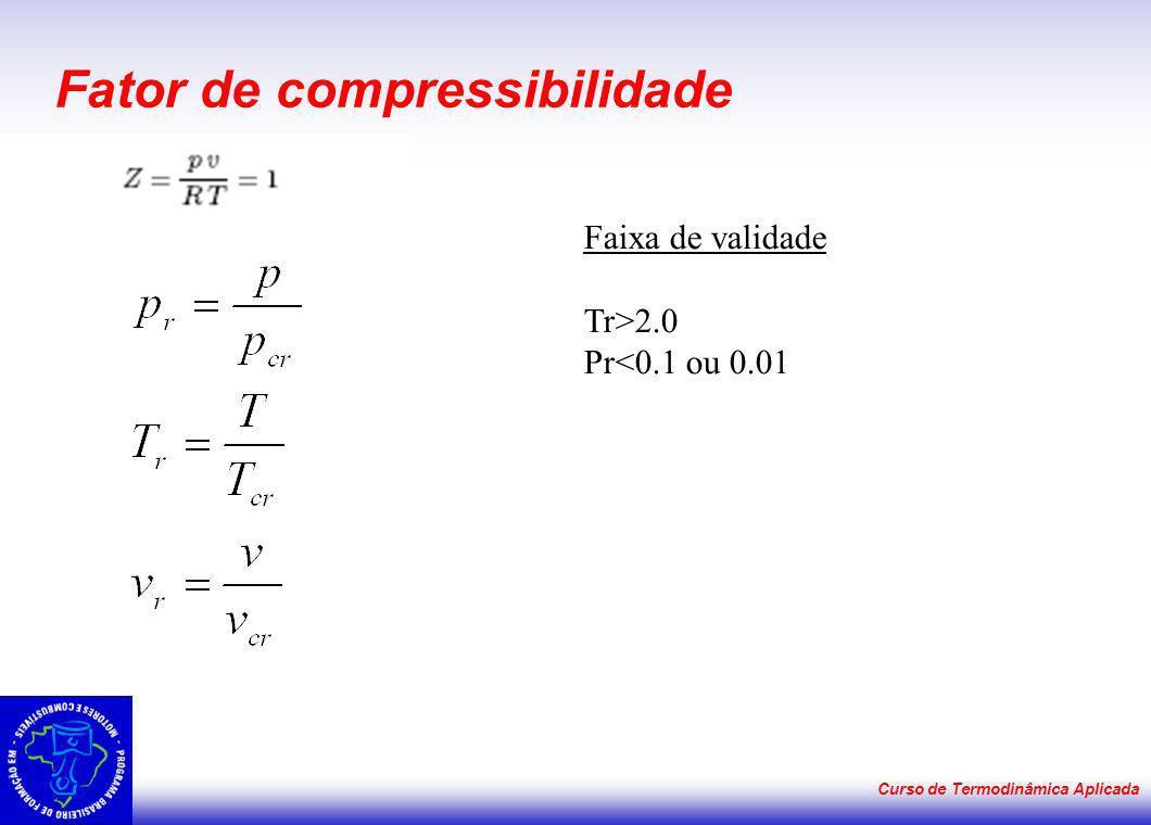 Curso de Termodinâmica Aplicada Fator de compressibilidade Faixa de validade Tr>2.0 Pr<0.1 ou 0.01