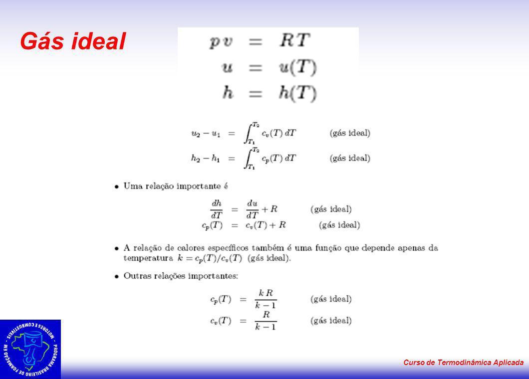 Curso de Termodinâmica Aplicada Gás ideal