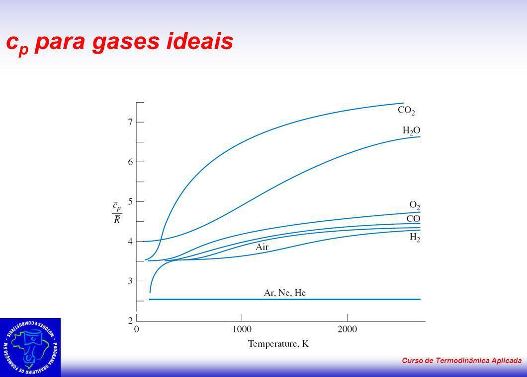 c p para gases ideais