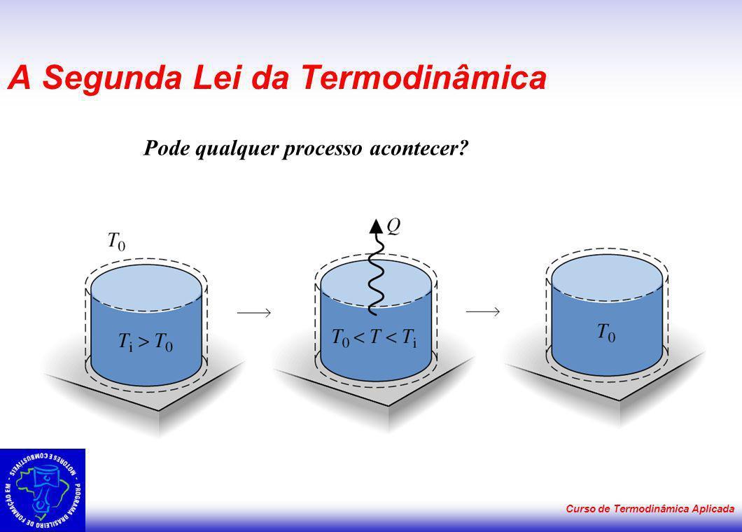 Curso de Termodinâmica Aplicada A Segunda Lei da Termodinâmica Pode qualquer processo acontecer?