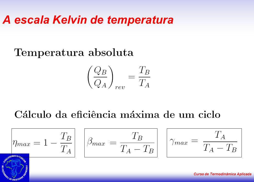 Curso de Termodinâmica Aplicada A escala Kelvin de temperatura