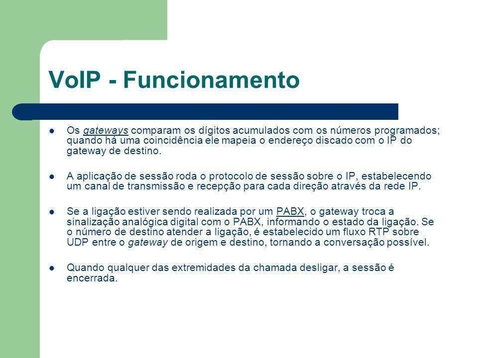 VoIP - Funcionamento Os gateways comparam os dígitos acumulados com os números programados; quando há uma coincidência ele mapeia o endereço discado c