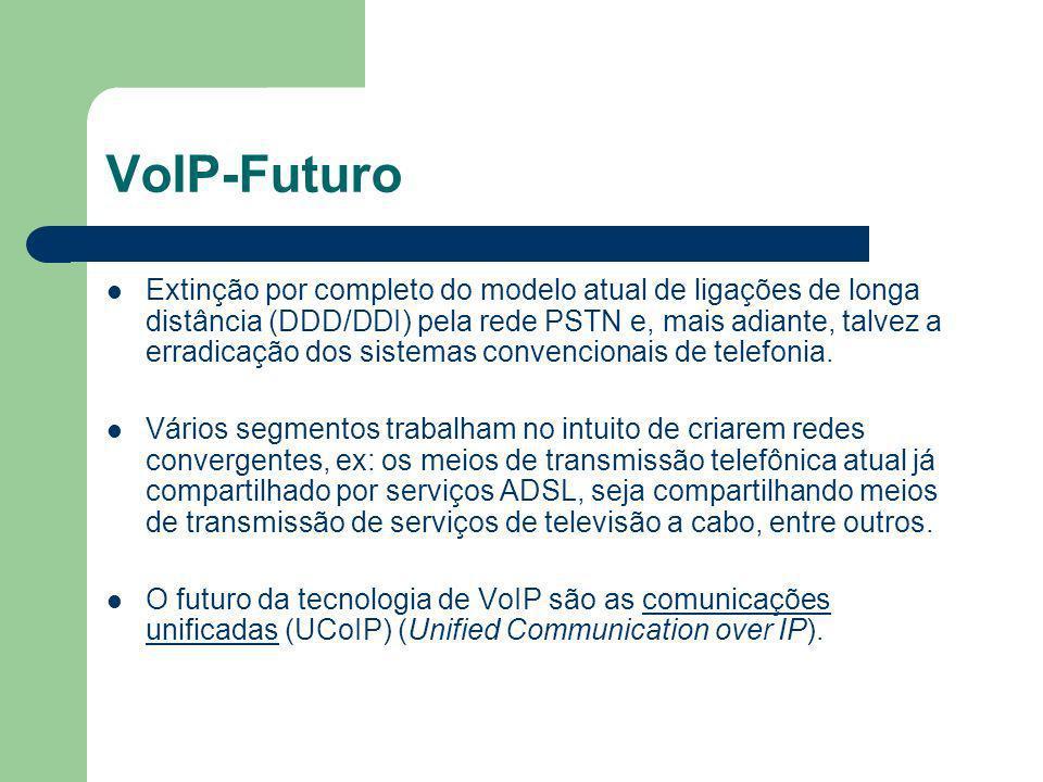 VoIP-Futuro Extinção por completo do modelo atual de ligações de longa distância (DDD/DDI) pela rede PSTN e, mais adiante, talvez a erradicação dos sistemas convencionais de telefonia.