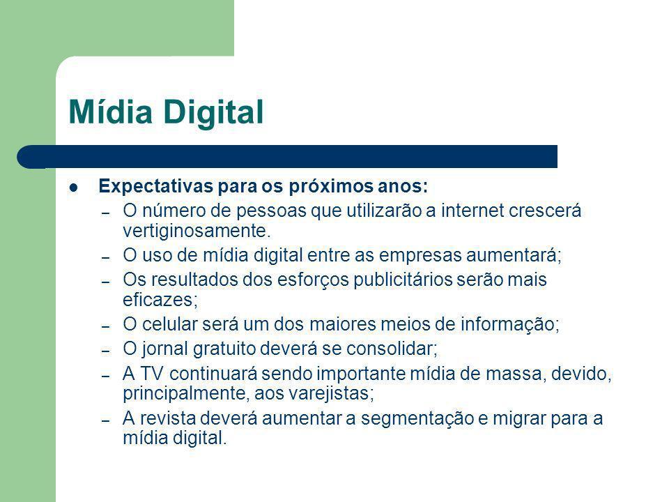 Mídia Digital Expectativas para os próximos anos: – O número de pessoas que utilizarão a internet crescerá vertiginosamente. – O uso de mídia digital