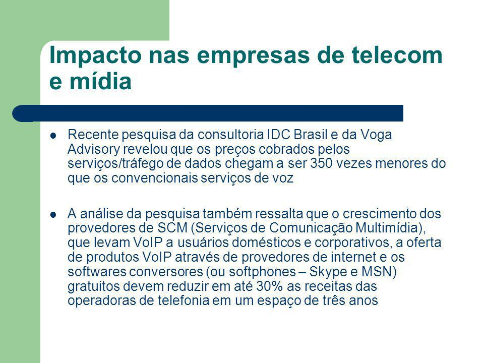 Impacto nas empresas de telecom e mídia Recente pesquisa da consultoria IDC Brasil e da Voga Advisory revelou que os preços cobrados pelos serviços/tráfego de dados chegam a ser 350 vezes menores do que os convencionais serviços de voz A análise da pesquisa também ressalta que o crescimento dos provedores de SCM (Serviços de Comunicação Multimídia), que levam VoIP a usuários domésticos e corporativos, a oferta de produtos VoIP através de provedores de internet e os softwares conversores (ou softphones – Skype e MSN) gratuitos devem reduzir em até 30% as receitas das operadoras de telefonia em um espaço de três anos