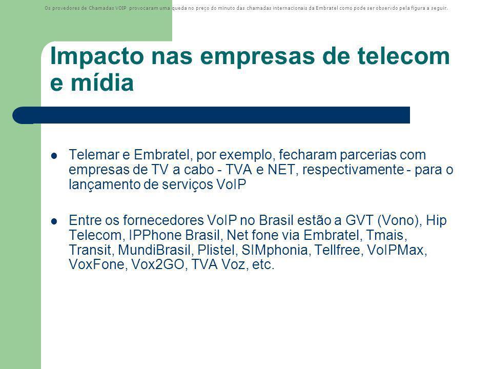Impacto nas empresas de telecom e mídia Telemar e Embratel, por exemplo, fecharam parcerias com empresas de TV a cabo - TVA e NET, respectivamente - para o lançamento de serviços VoIP Entre os fornecedores VoIP no Brasil estão a GVT (Vono), Hip Telecom, IPPhone Brasil, Net fone via Embratel, Tmais, Transit, MundiBrasil, Plistel, SIMphonia, Tellfree, VoIPMax, VoxFone, Vox2GO, TVA Voz, etc.