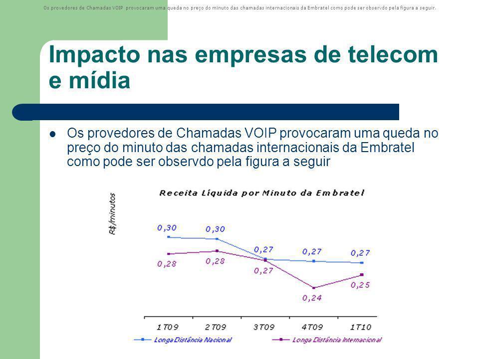 Impacto nas empresas de telecom e mídia Os provedores de Chamadas VOIP provocaram uma queda no preço do minuto das chamadas internacionais da Embratel