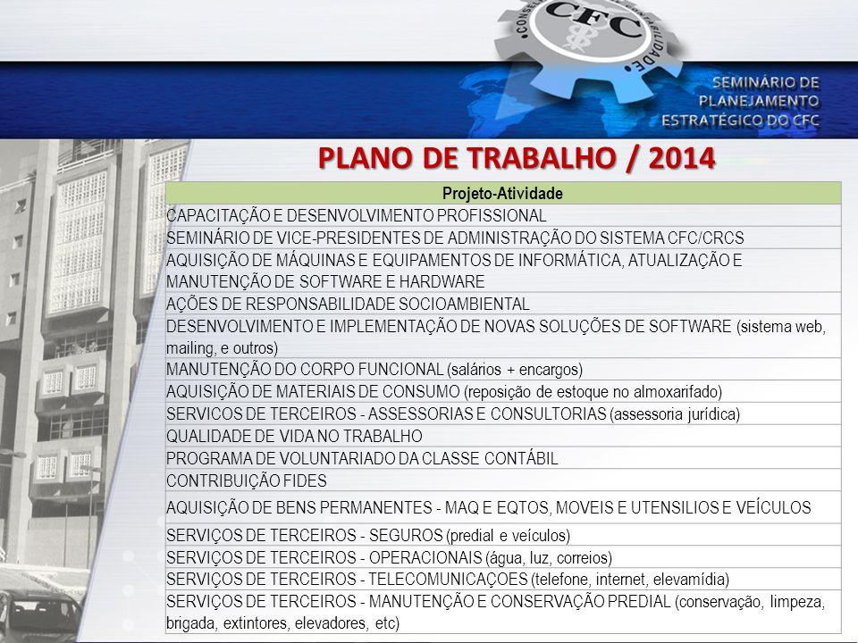 PLANO DE TRABALHO / 2014 Projeto-Atividade CAPACITAÇÃO E DESENVOLVIMENTO PROFISSIONAL SEMINÁRIO DE VICE-PRESIDENTES DE ADMINISTRAÇÃO DO SISTEMA CFC/CR