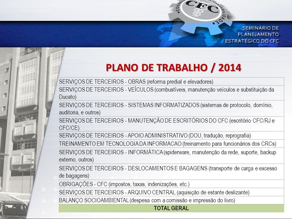 PLANO DE TRABALHO / 2014 SERVIÇOS DE TERCEIROS - OBRAS (reforma predial e elevadores) SERVIÇOS DE TERCEIROS - VEÍCULOS (combustíveis, manutenção veícu