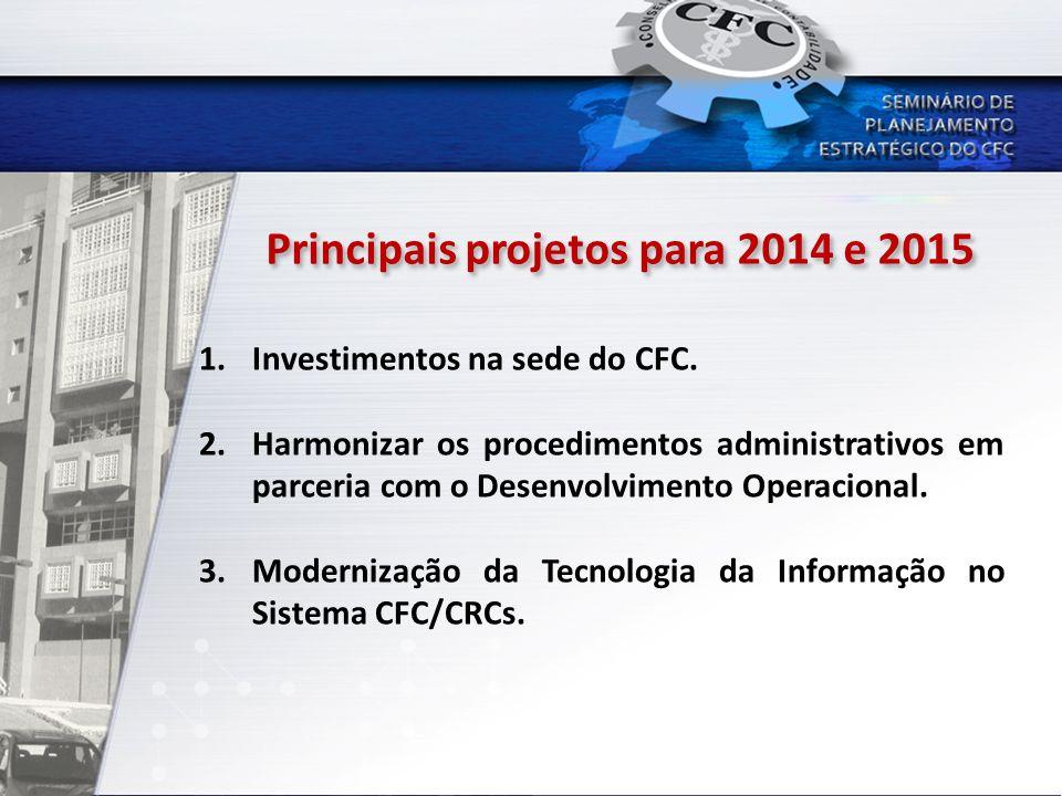 Principais projetos para 2014 e 2015 1.Investimentos na sede do CFC. 2.Harmonizar os procedimentos administrativos em parceria com o Desenvolvimento O