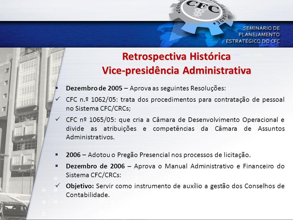 Retrospectiva Histórica Vice-presidência Administrativa Dezembro de 2005 – Aprova as seguintes Resoluções: CFC n.º 1062/05: trata dos procedimentos pa