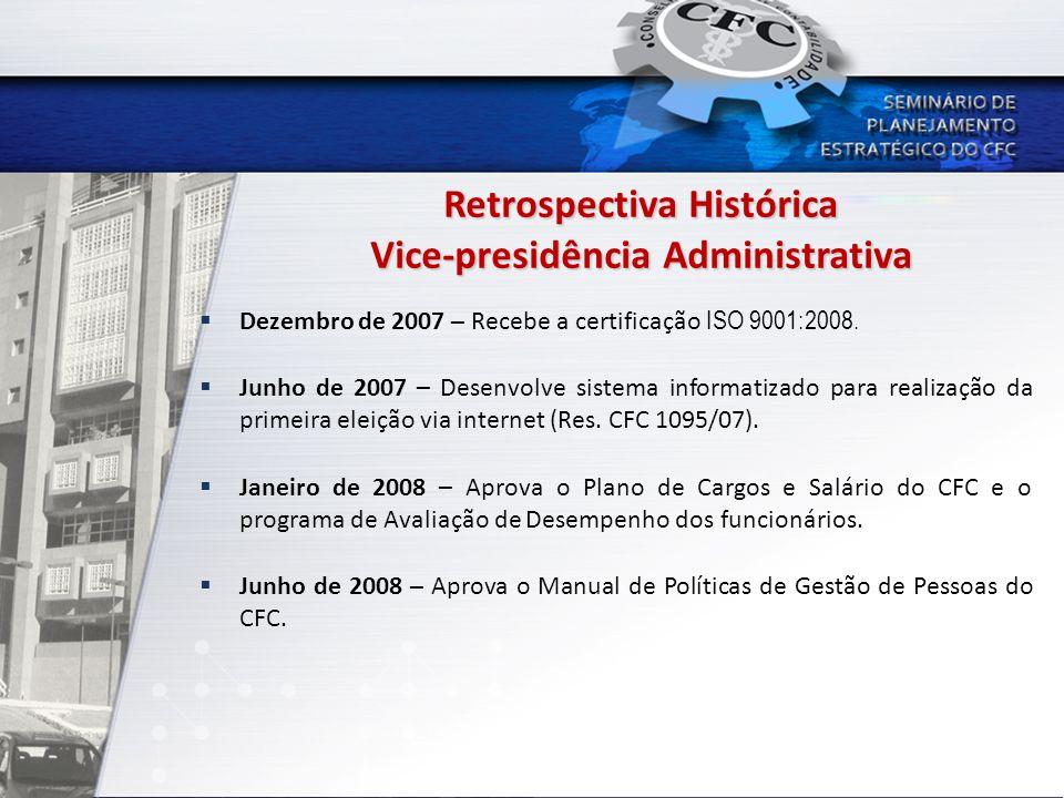 Retrospectiva Histórica Vice-presidência Administrativa Dezembro de 2007 – Recebe a certificação ISO 9001:2008. Junho de 2007 – Desenvolve sistema inf