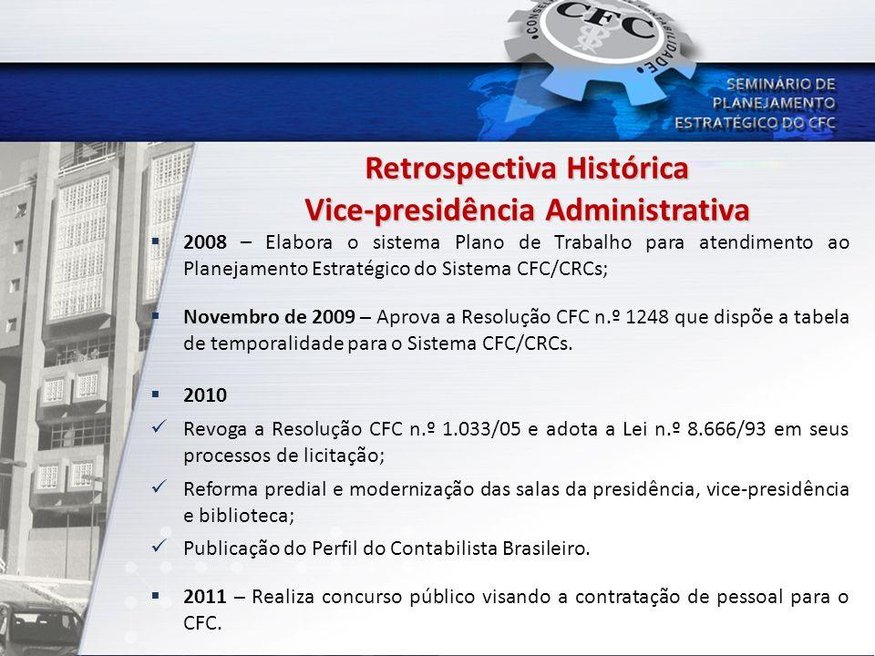 Retrospectiva Histórica Vice-presidência Administrativa 2008 – Elabora o sistema Plano de Trabalho para atendimento ao Planejamento Estratégico do Sis