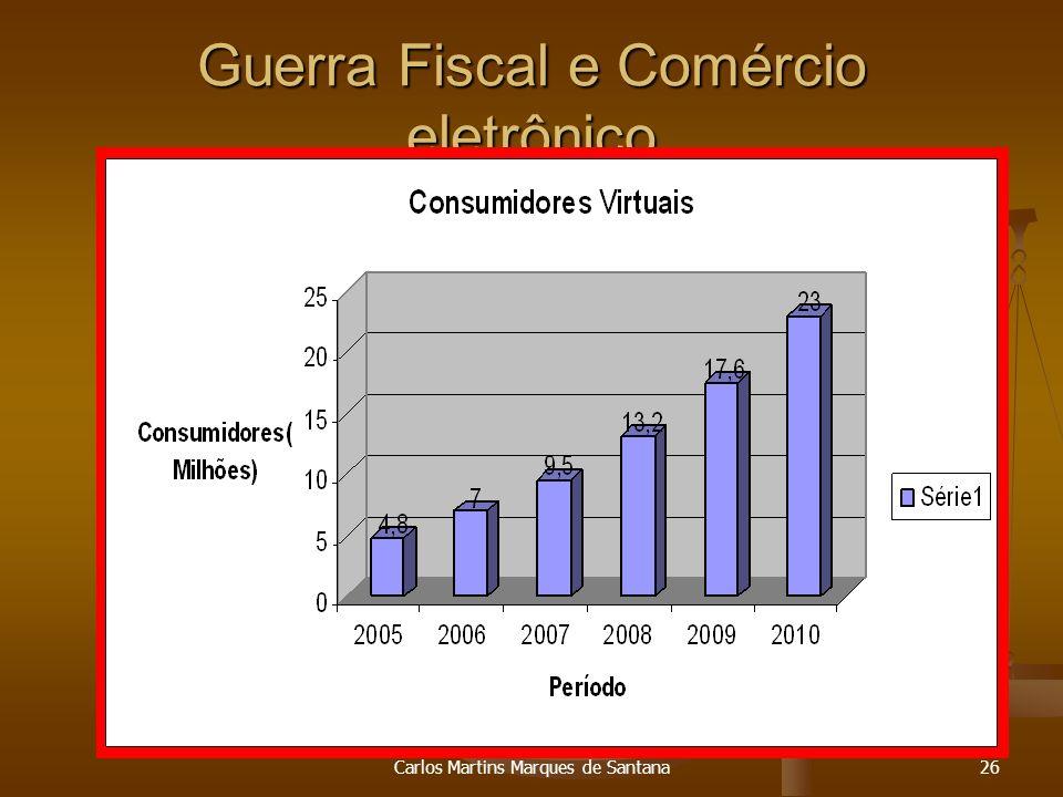 Carlos Martins Marques de Santana26 Guerra Fiscal e Comércio eletrônico