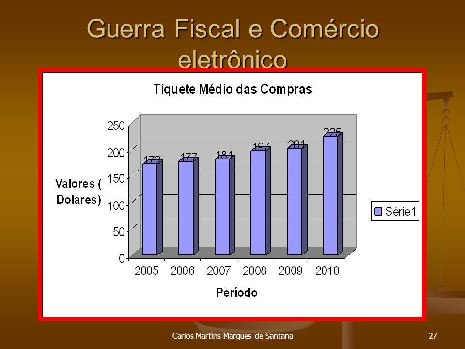 Carlos Martins Marques de Santana27 Guerra Fiscal e Comércio eletrônico