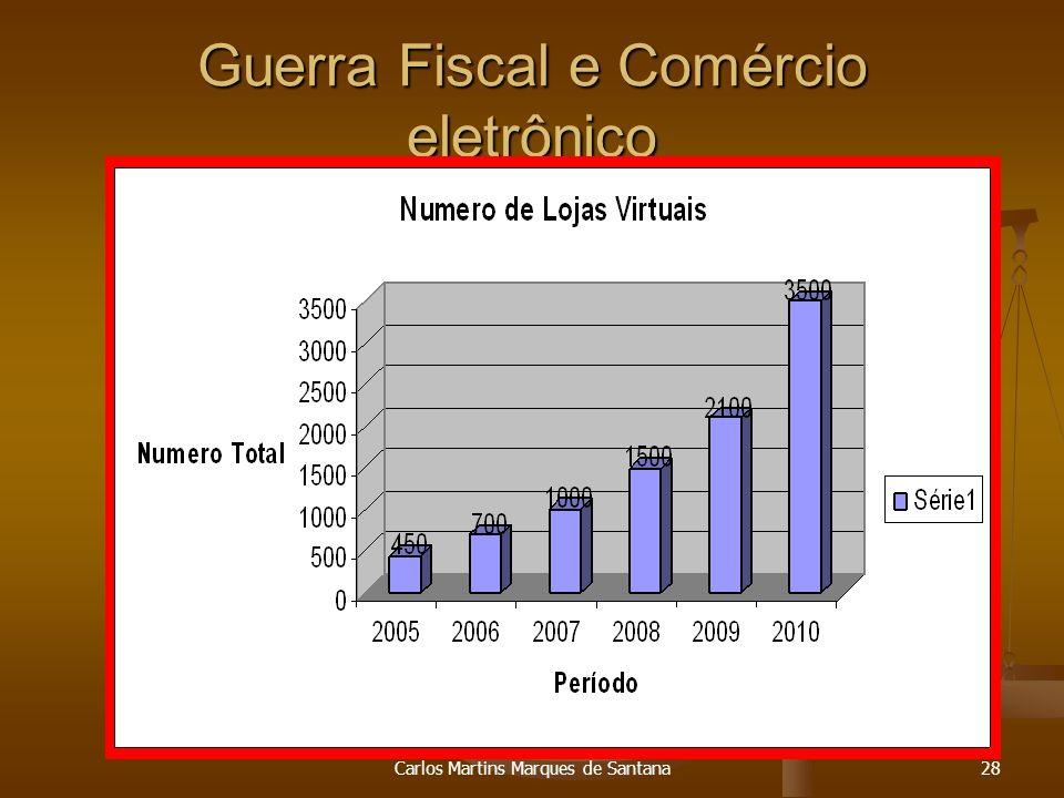 Carlos Martins Marques de Santana28 Guerra Fiscal e Comércio eletrônico