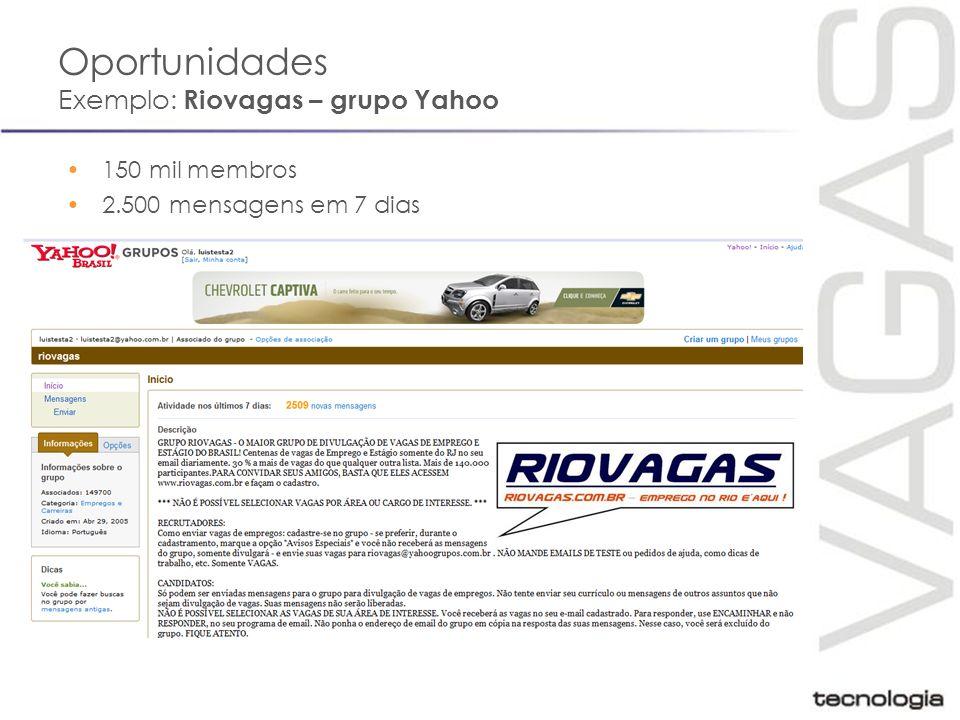 Oportunidades Exemplo: Riovagas – grupo Yahoo 150 mil membros 2.500 mensagens em 7 dias
