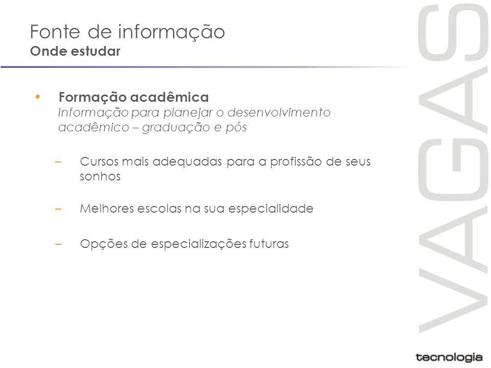 Fonte de informação Onde estudar Formação acadêmica Informação para planejar o desenvolvimento acadêmico – graduação e pós –Cursos mais adequadas para a profissão de seus sonhos –Melhores escolas na sua especialidade –Opções de especializações futuras