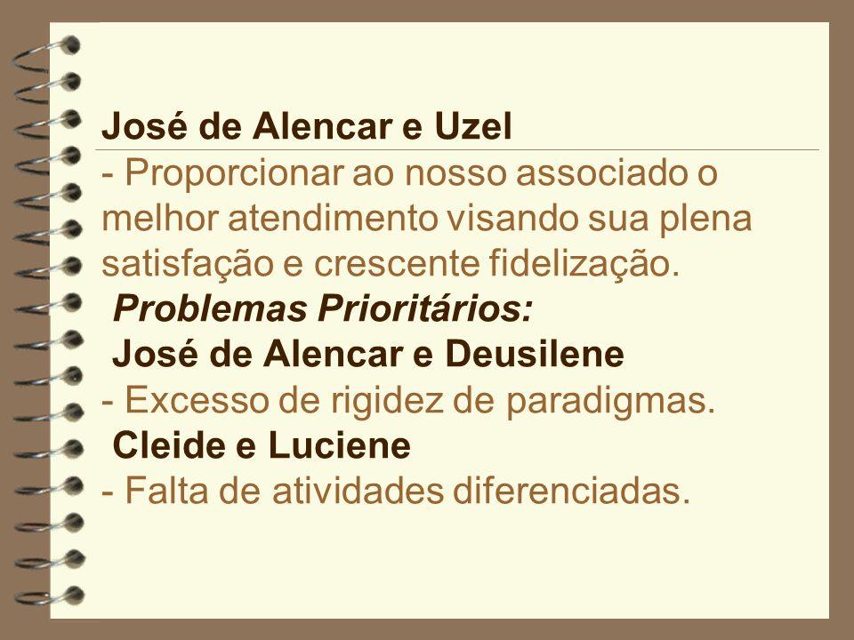 José de Alencar e Uzel - Proporcionar ao nosso associado o melhor atendimento visando sua plena satisfação e crescente fidelização. Problemas Prioritá