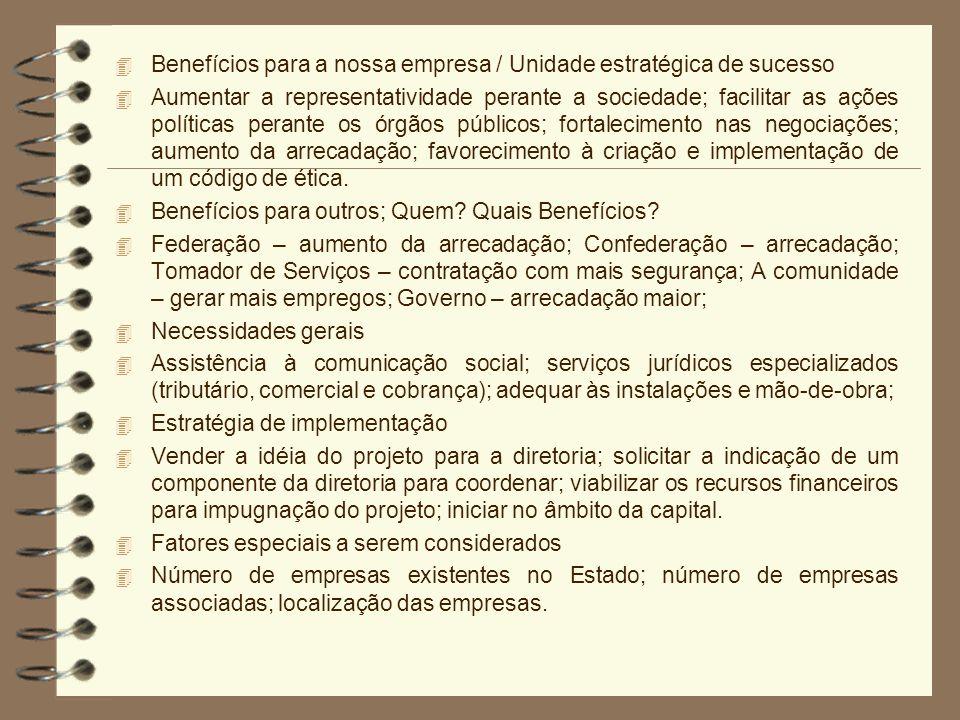4 Benefícios para a nossa empresa / Unidade estratégica de sucesso 4 Aumentar a representatividade perante a sociedade; facilitar as ações políticas p