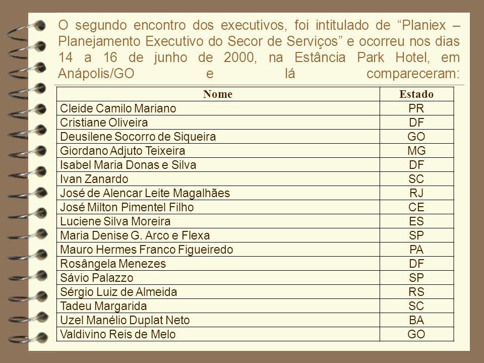 O segundo encontro dos executivos, foi intitulado de Planiex – Planejamento Executivo do Secor de Serviços e ocorreu nos dias 14 a 16 de junho de 2000