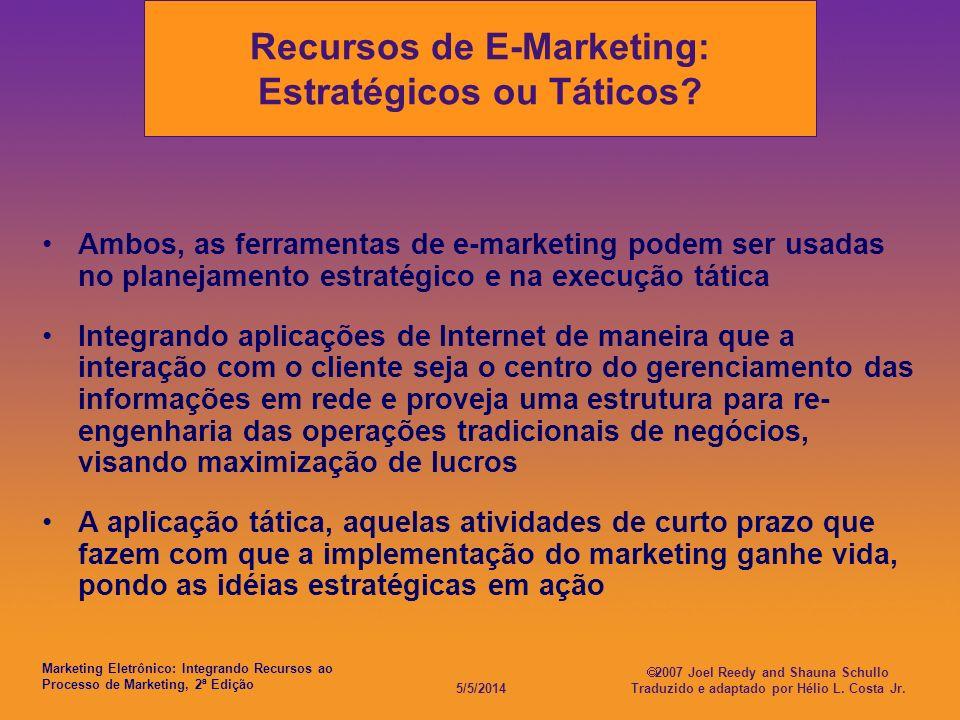 Marketing Eletrônico: Integrando Recursos ao Processo de Marketing, 2ª Edição 5/5/2014 2007 Joel Reedy and Shauna Schullo Traduzido e adaptado por Hélio L.