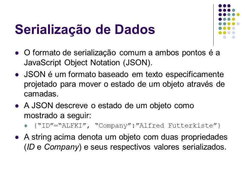 Serialização de Dados O formato de serialização comum a ambos pontos é a JavaScript Object Notation (JSON). JSON é um formato baseado em texto especif