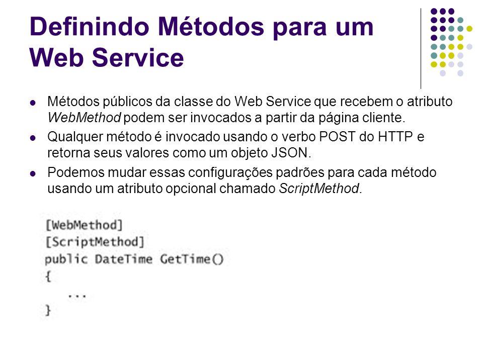 Definindo Métodos para um Web Service Métodos públicos da classe do Web Service que recebem o atributo WebMethod podem ser invocados a partir da págin