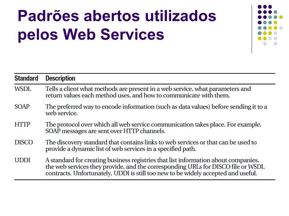 Arquitetura do Servidor Orientada a Serviços Como o título do slide já descreve, a arquitetura do servidor deve ser constituída de serviços.