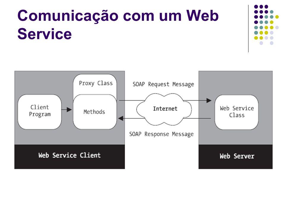 Web Services Basics Todo Web Service (WS) é uma classe Um cliente pode criar uma instância de um WS e usar seus métodos como se fosse qualquer outra classe definida localmente Namespace: System.Web.Services Um WS consiste em: Um arquivo.asmx: arquivo através do qual são feitas as requisições ao serviço (análogo ao.aspx dos web forms) Classe do WS: contém as funcionalidades do serviço (código).