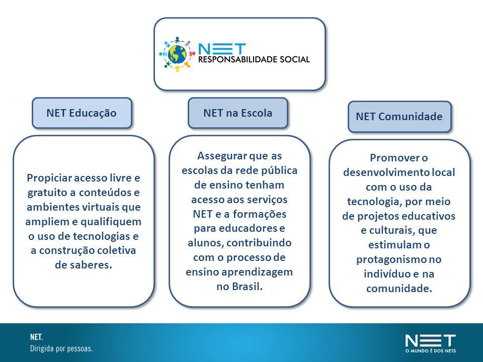 NET Comunidade NET Educação Propiciar acesso livre e gratuito a conteúdos e ambientes virtuais que ampliem e qualifiquem o uso de tecnologias e a cons