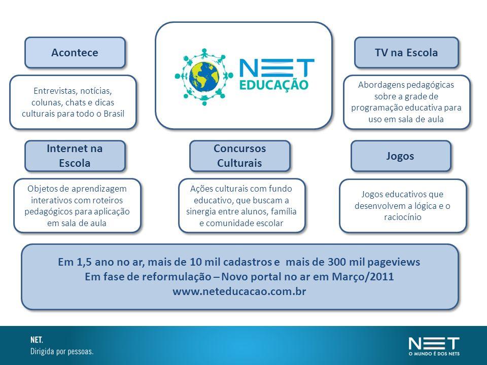 TV na Escola Acontece Jogos Internet na Escola Concursos Culturais Entrevistas, notícias, colunas, chats e dicas culturais para todo o Brasil Objetos