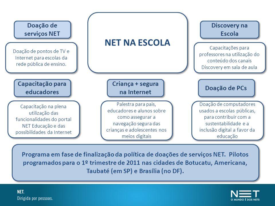 Discovery na Escola Doação de serviços NET Doação de PCs Capacitação para educadores Criança + segura na Internet NET NA ESCOLA Doação de pontos de TV