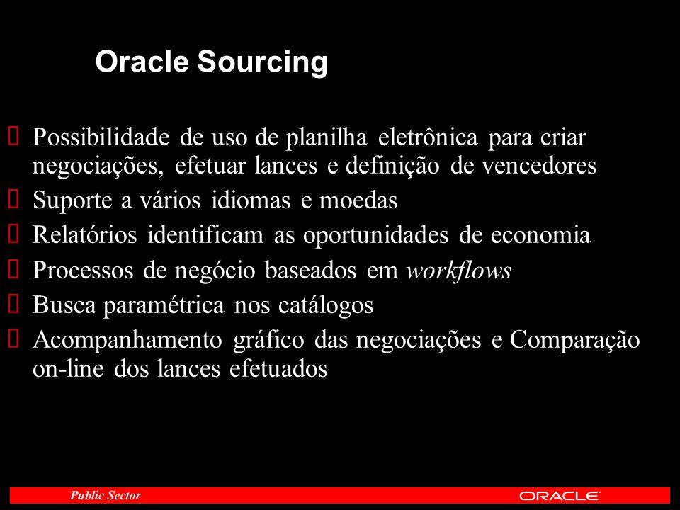 Oracle Sourcing Possibilidade de uso de planilha eletrônica para criar negociações, efetuar lances e definição de vencedores Suporte a vários idiomas