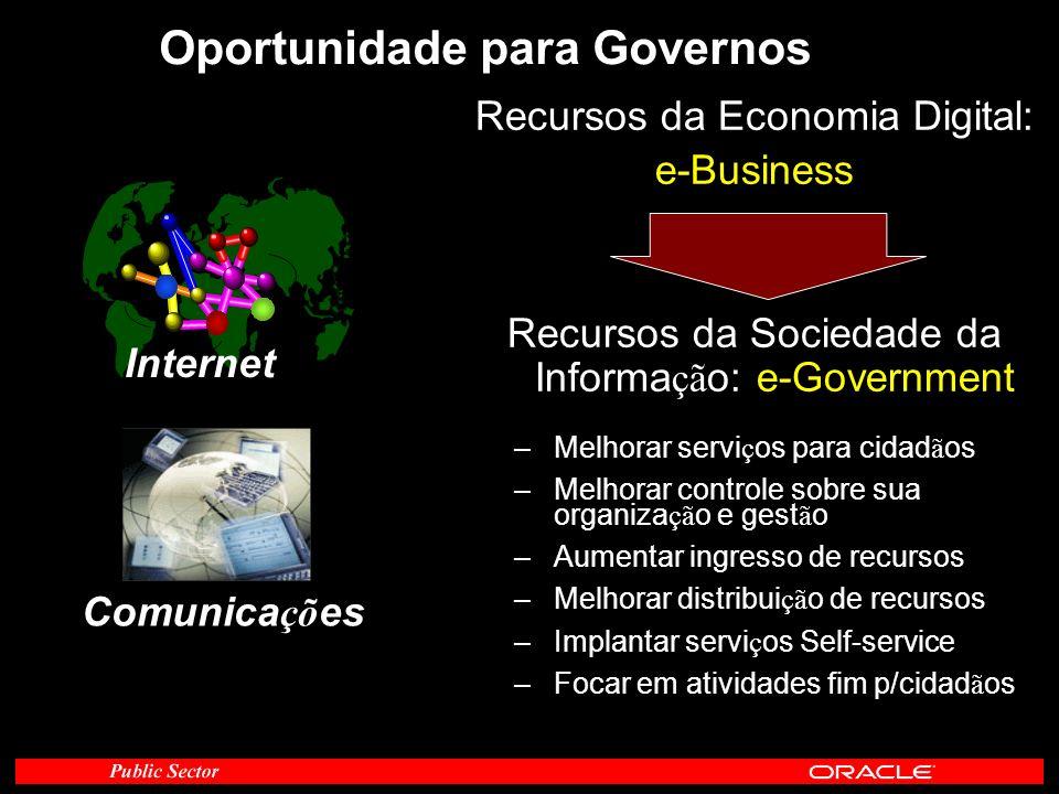 Oportunidade para Governos Recursos da Economia Digital: e-Business Recursos da Sociedade da Informa çã o: e-Government – Melhorar servi ç os para cid